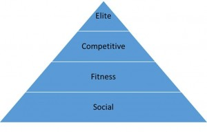 Pyramid for runners